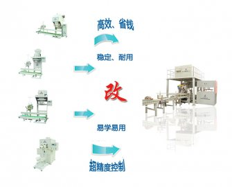 Reform of Semi-automatic Packing Scale to Fully Automatic Packing Scale